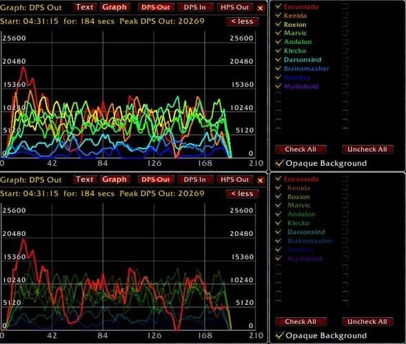 Аддон для ведения статистики в WOW - Recap